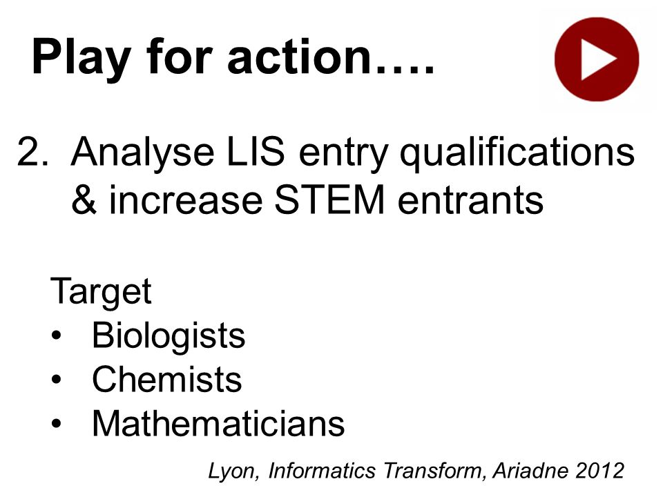2.Analyse LIS entry qualifications & increase STEM entrants Target Biologists Chemists Mathematicians Play for action…. Lyon, Informatics Transform, A