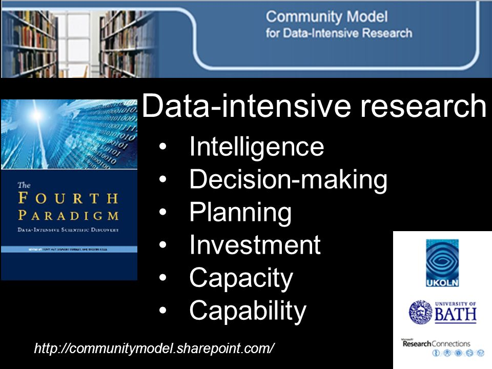 Data-intensive research Intelligence Decision-making Planning Investment Capacity Capability