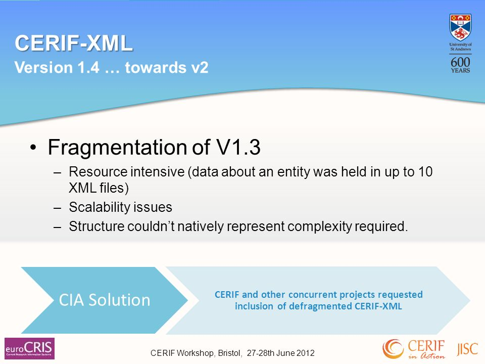 CERIF-XML Fragmentation of V1.3 –Resource intensive (data about an entity was held in up to 10 XML files) –Scalability issues –Structure couldnt natively represent complexity required.