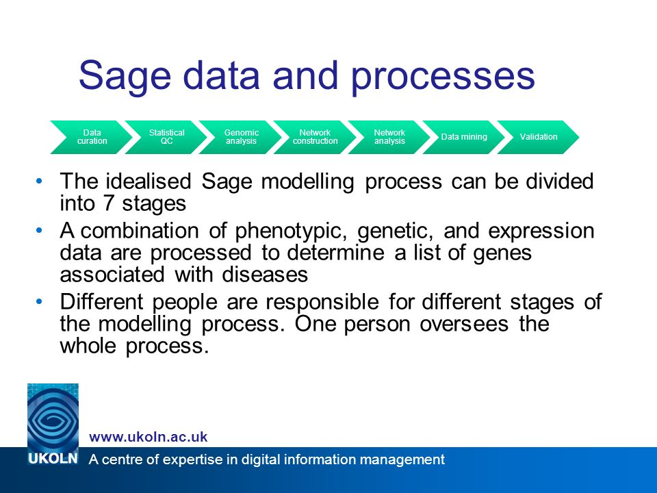 A centre of expertise in digital information management www.ukoln.ac.uk Sage data and processes Data curation Statistical QC Genomic analysis Network construction Network analysis Data miningValidation The idealised Sage modelling process can be divided into 7 stages A combination of phenotypic, genetic, and expression data are processed to determine a list of genes associated with diseases Different people are responsible for different stages of the modelling process.