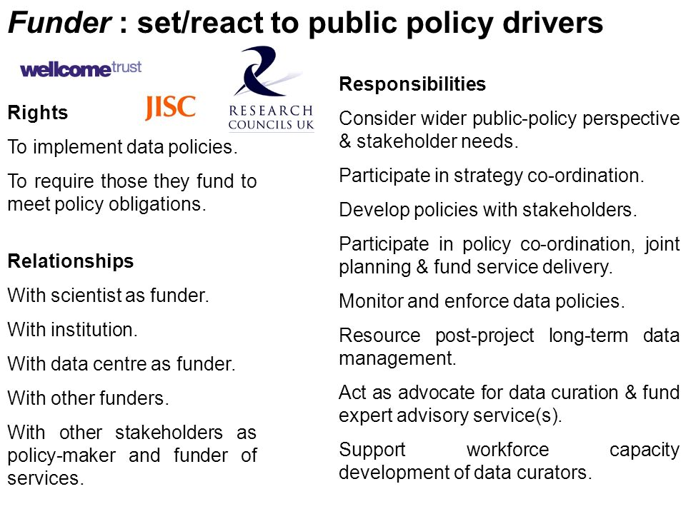 Funder : set/react to public policy drivers Rights To implement data policies. To require those they fund to meet policy obligations. Responsibilities