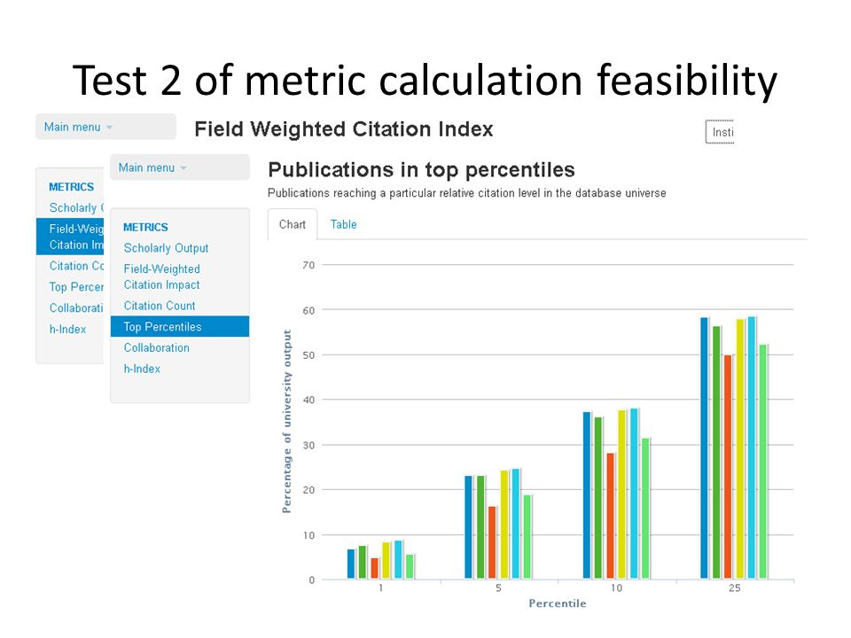Test 2 of metric calculation feasibility