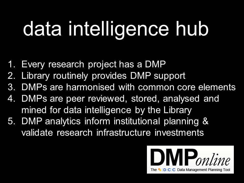 data intelligence hub 1.Every research project has a DMP 2.Library routinely provides DMP support 3.DMPs are harmonised with common core elements 4.DM