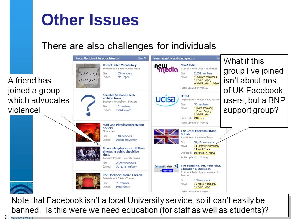 A centre of expertise in digital information managementwww.ukoln.ac.uk 21 Other Issues There are also challenges for individuals What if this group Iv