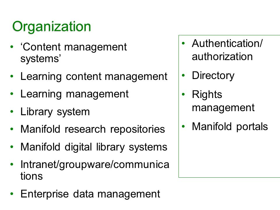 Organization Content management systems Learning content management Learning management Library system Manifold research repositories Manifold digital
