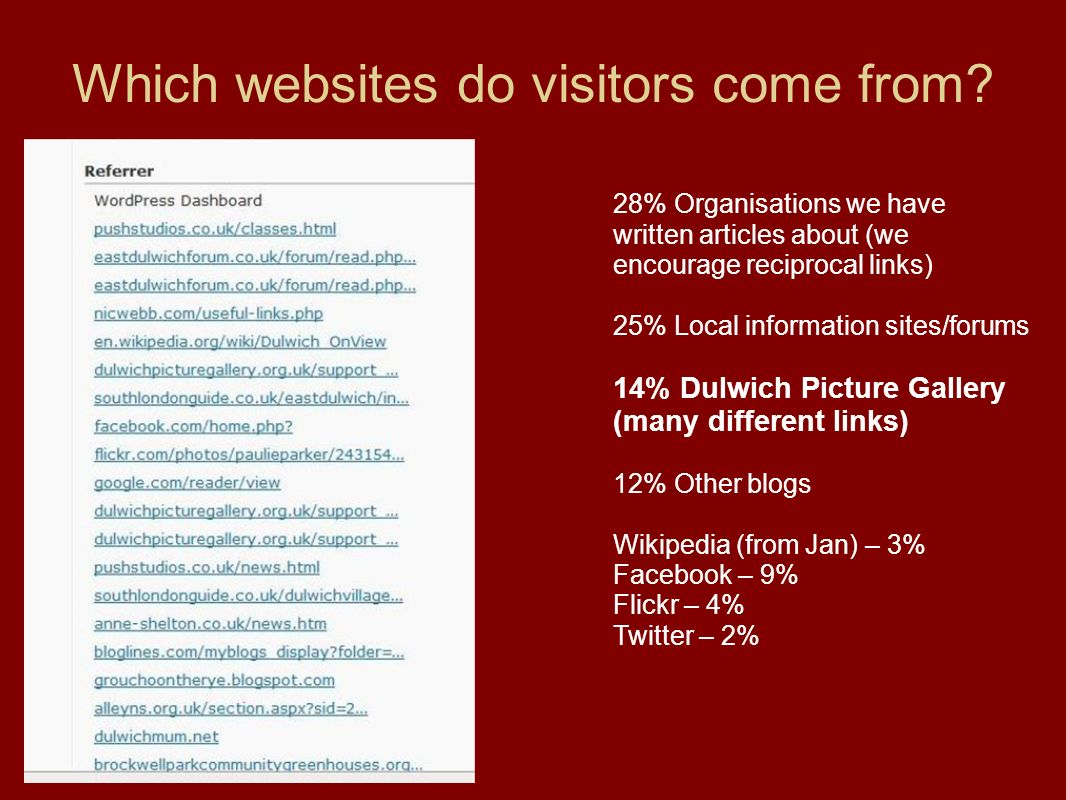 Which websites do visitors come from.