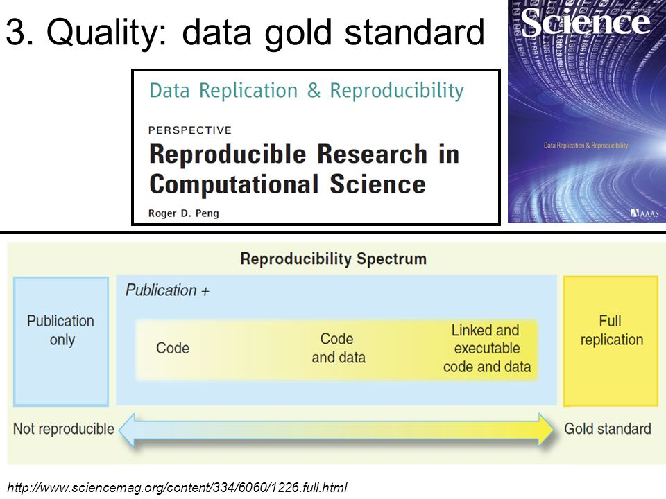 http://www.sciencemag.org/content/334/6060/1226.full.html 3. Quality: data gold standard