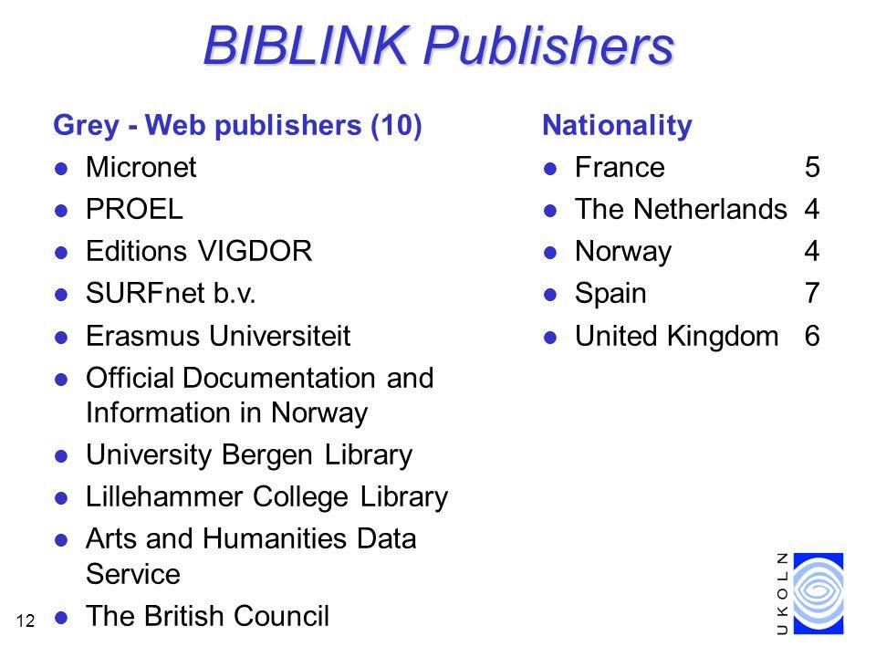12 BIBLINK Publishers Grey - Web publishers (10) l Micronet l PROEL l Editions VIGDOR l SURFnet b.v.