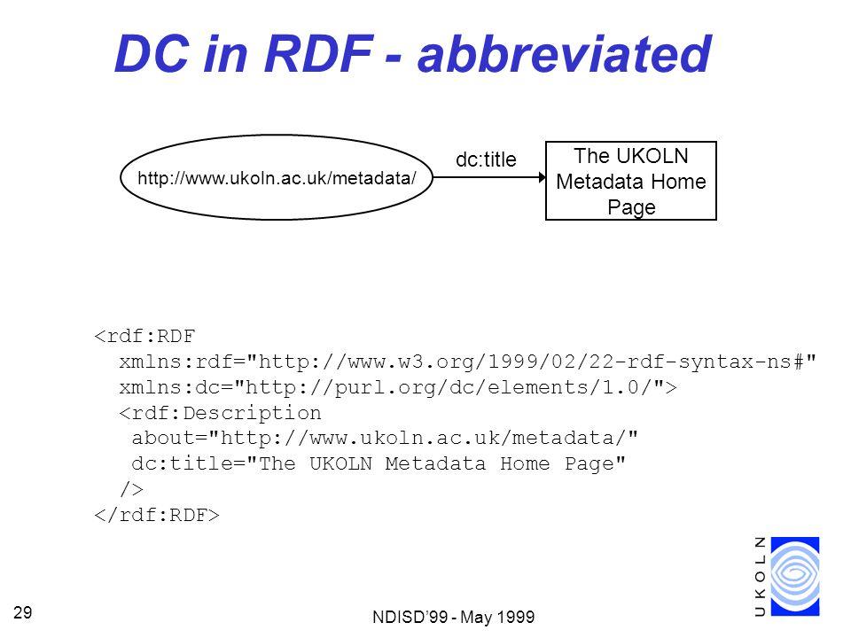 NDISD99 - May 1999 29 DC in RDF - abbreviated http://www.ukoln.ac.uk/metadata/ The UKOLN Metadata Home Page dc:title <rdf:RDF xmlns:rdf=