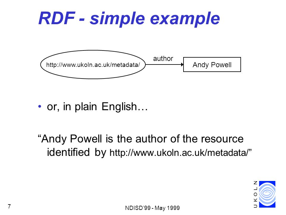 NDISD99 - May 1999 7 RDF - simple example or, in plain English… Andy Powell is the author of the resource identified by http://www.ukoln.ac.uk/metadat