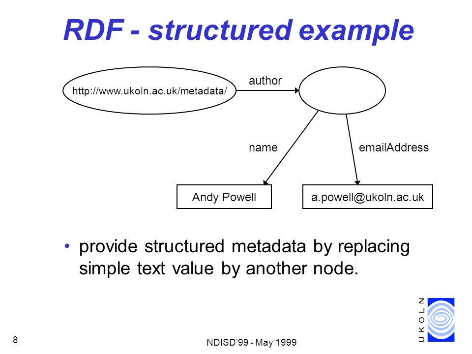 NDISD99 - May 1999 8 RDF - structured example provide structured metadata by replacing simple text value by another node. http://www.ukoln.ac.uk/metad