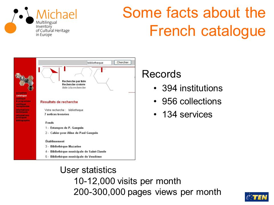 Some facts about the French catalogue Records 394 institutions 956 collections 134 services User statistics 10-12,000 visits per month 200-300,000 pages views per month
