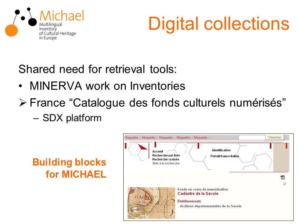 Digital collections Shared need for retrieval tools: MINERVA work on Inventories France Catalogue des fonds culturels numérisés –SDX platform Building blocks for MICHAEL