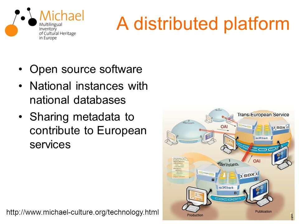 A distributed platform Open source software National instances with national databases Sharing metadata to contribute to European services http://www.michael-culture.org/technology.html