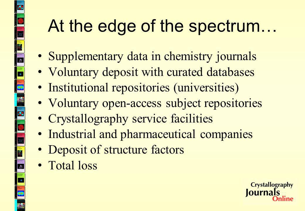 At the edge of the spectrum… Supplementary data in chemistry journals Voluntary deposit with curated databases Institutional repositories (universities) Voluntary open-access subject repositories Crystallography service facilities Industrial and pharmaceutical companies Deposit of structure factors Total loss