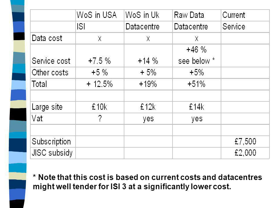 * Note that this cost is based on current costs and datacentres might well tender for ISI 3 at a significantly lower cost.