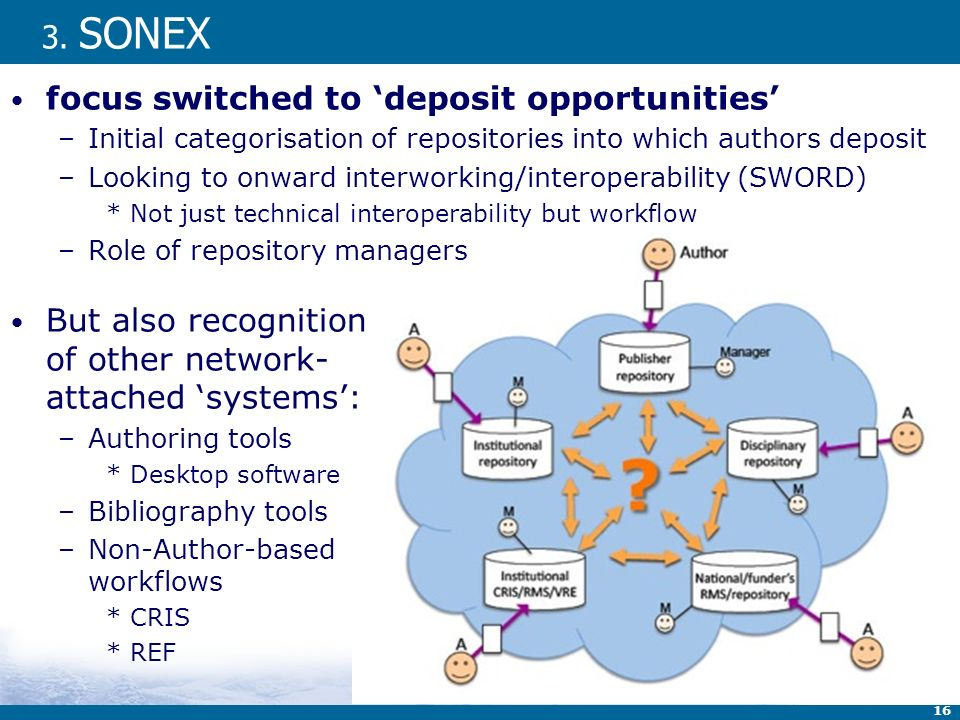 16 3. SONEX focus switched to deposit opportunities –Initial categorisation of repositories into which authors deposit –Looking to onward interworking