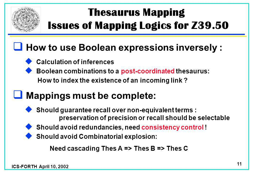 ICS-FORTH April 10, 2002 11 Thesaurus Mapping Issues of Mapping Logics for Z39.50 How to use Boolean expressions inversely : u Calculation of inferences u Boolean combinations to a post-coordinated thesaurus: How to index the existence of an incoming link .