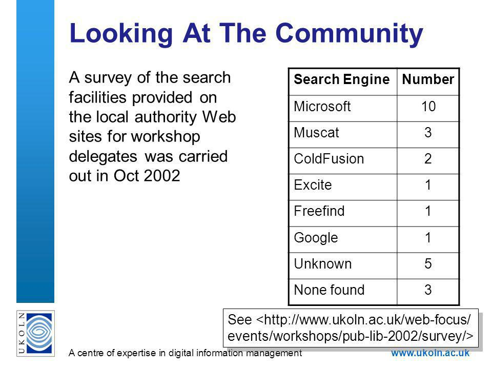 A centre of expertise in digital information managementwww.ukoln.ac.uk Looking At The Community A survey of the search facilities provided on the local authority Web sites for workshop delegates was carried out in Oct 2002 Search EngineNumber Microsoft10 Muscat3 ColdFusion2 Excite1 Freefind1 Google1 Unknown5 None found3 See