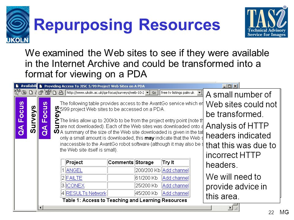 22 Repurposing Resources A small number of Web sites were not in the Internet Archive due to the robots.txt file. We will need to provide advice in th