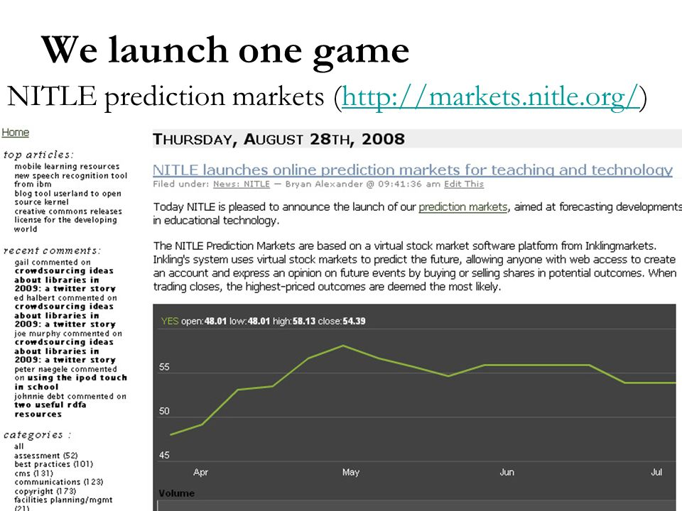 We launch one game NITLE prediction markets (