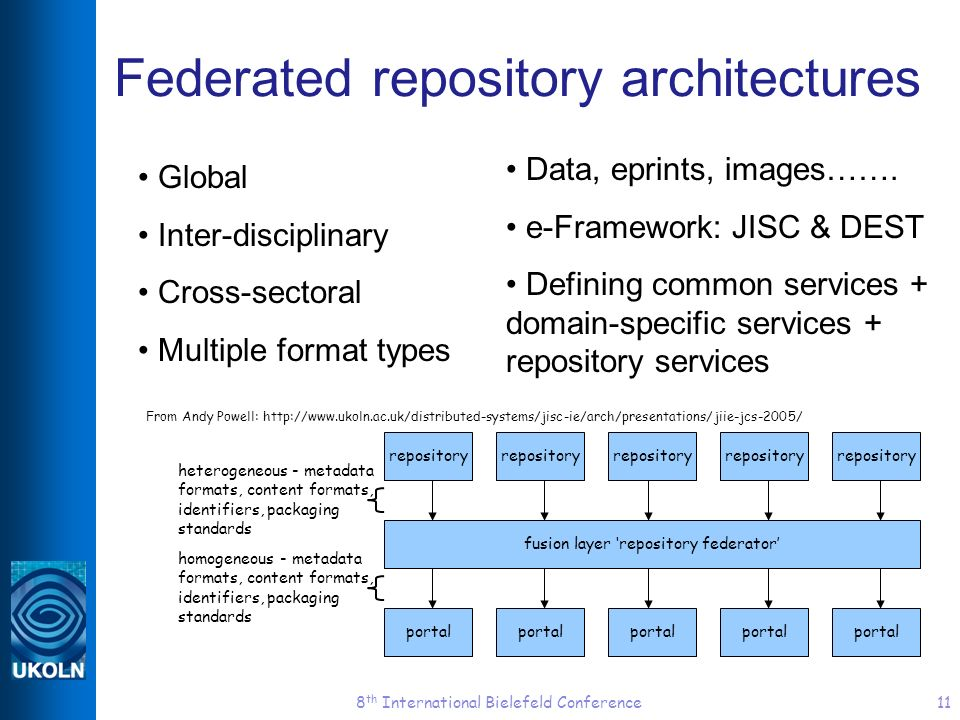8 th International Bielefeld Conference11 Federated repository architectures fusion layer repository federator repository portal heterogeneous - metad