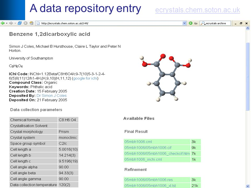 8 th International Bielefeld Conference16 A data repository entry ecrystals.chem.soton.ac.uk