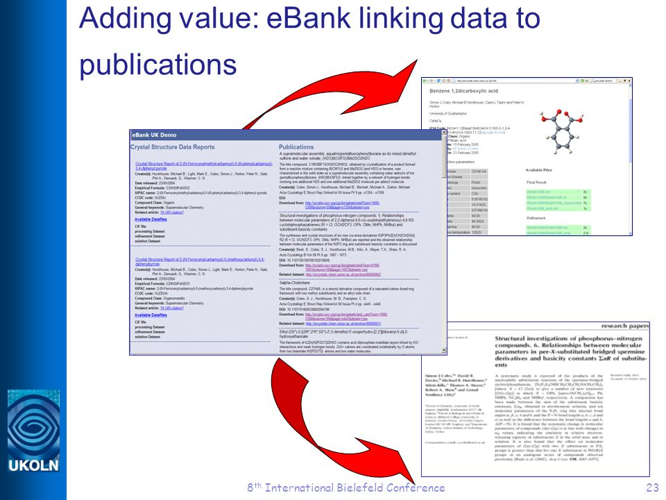 8 th International Bielefeld Conference23 Adding value: eBank linking data to publications