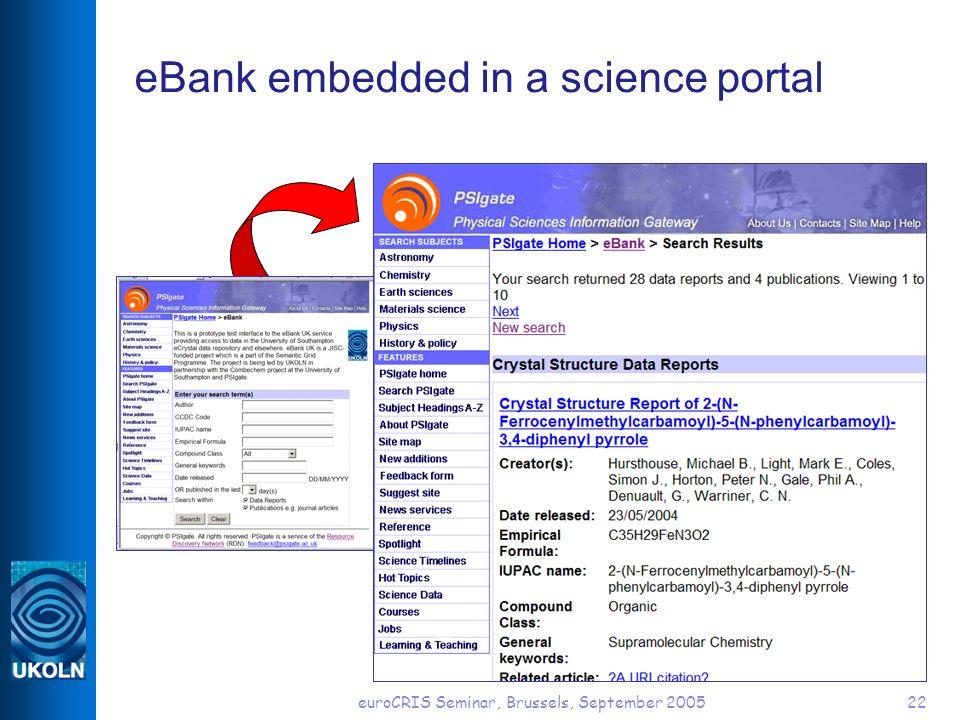 euroCRIS Seminar, Brussels, September 200522 eBank embedded in a science portal