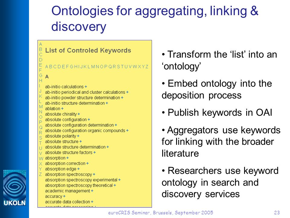 euroCRIS Seminar, Brussels, September 200523 Ontologies for aggregating, linking & discovery Transform the list into an ontology Embed ontology into t