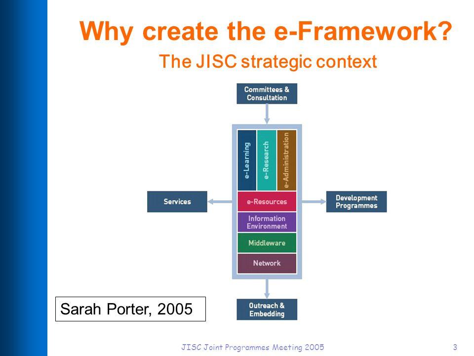 JISC Joint Programmes Meeting 20053 Why create the e-Framework? The JISC strategic context Sarah Porter, 2005