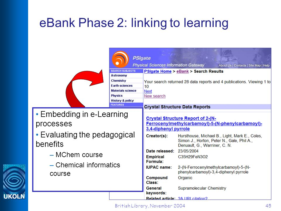 British Library, November 200445 eBank Phase 2: linking to learning Embedding in e-Learning processes Evaluating the pedagogical benefits – MChem cour