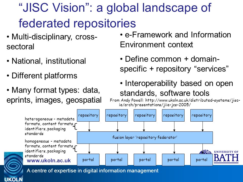 A centre of expertise in digital information management www.ukoln.ac.uk JISC Vision: a global landscape of federated repositories fusion layer reposit