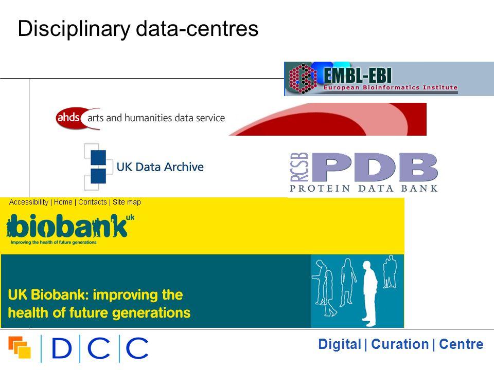 Digital | Curation | Centre 14 Disciplinary data-centres