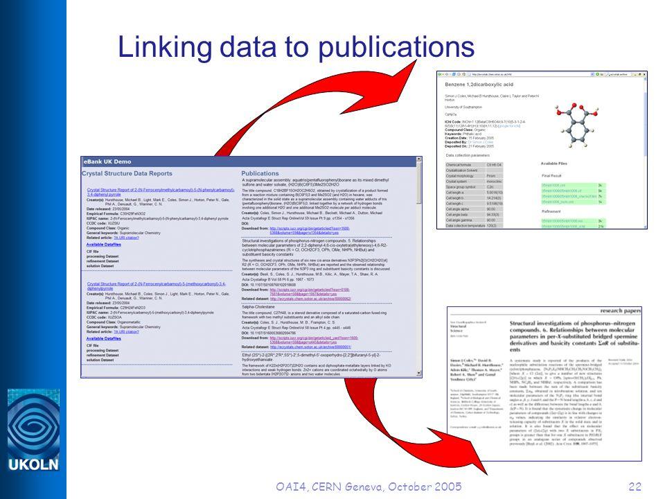 OAI4, CERN Geneva, October 200522 Linking data to publications