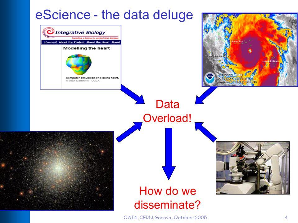 OAI4, CERN Geneva, October 20054 Data Overload. How do we disseminate.