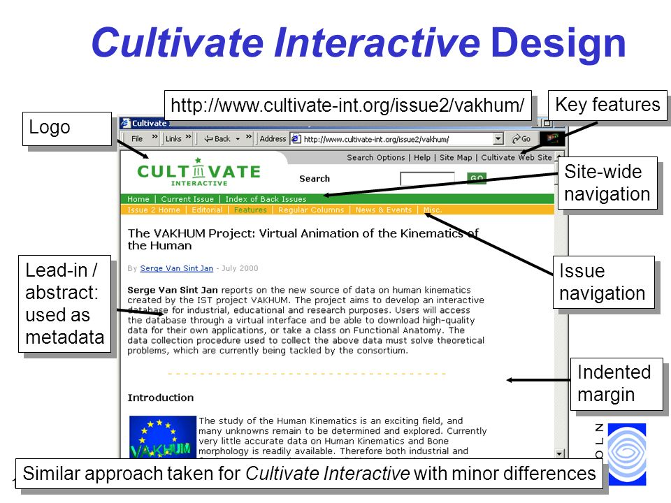 11 Cultivate Interactive Design http://www.cultivate-int.org/issue2/vakhum/ Key features Indented margin Site-wide navigation Issue navigation Lead-in / abstract: used as metadata Logo Similar approach taken for Cultivate Interactive with minor differences