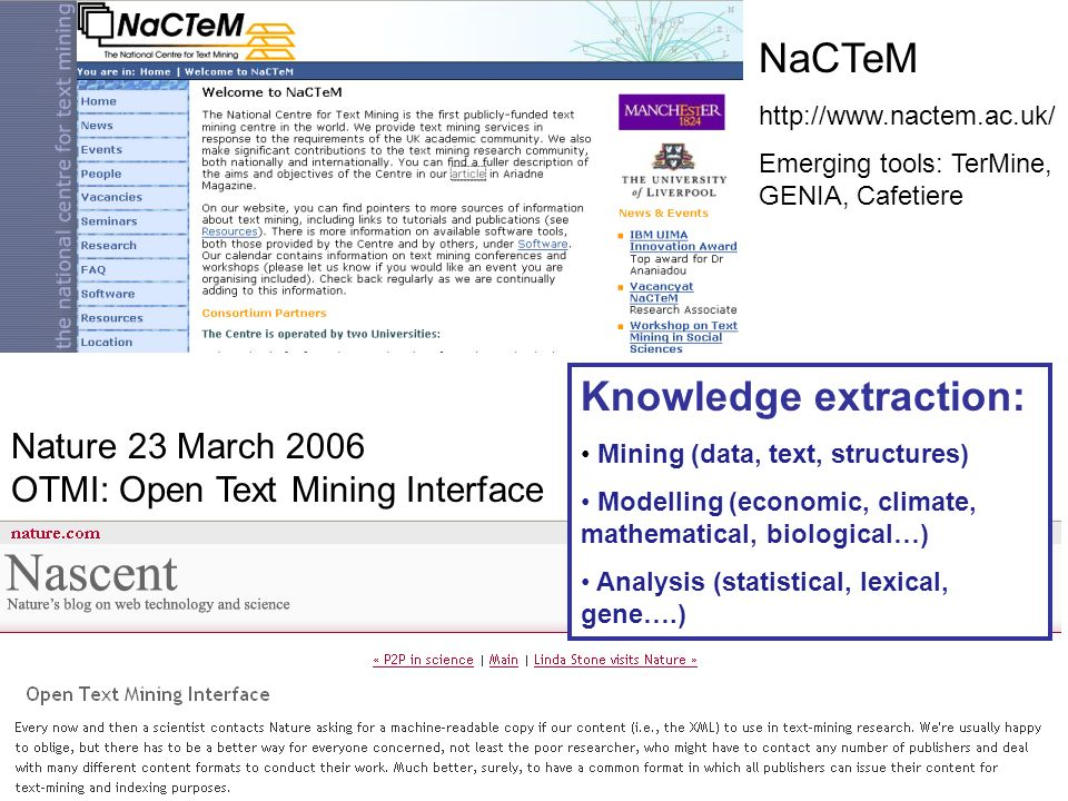 Nature 23 March 2006 OTMI: Open Text Mining Interface NaCTeM http://www.nactem.ac.uk/ Emerging tools: TerMine, GENIA, Cafetiere Knowledge extraction: Mining (data, text, structures) Modelling (economic, climate, mathematical, biological…) Analysis (statistical, lexical, gene….)