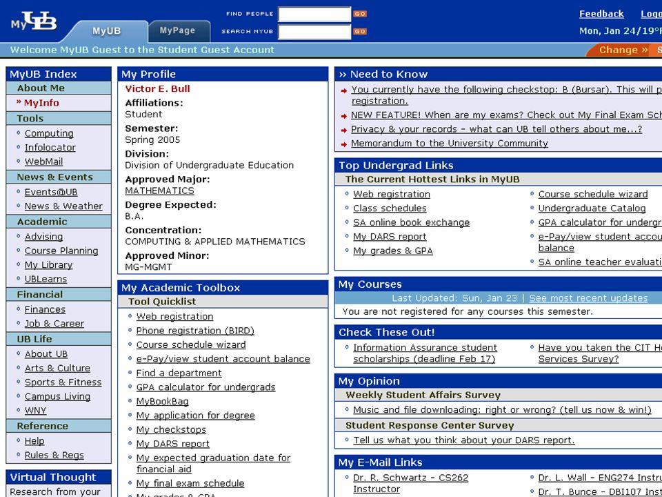 SWMLAC ICT Masterclass January 200543