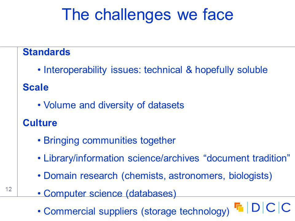 12 The challenges we face Standards Interoperability issues: technical & hopefully soluble Scale Volume and diversity of datasets Culture Bringing communities together Library/information science/archives document tradition Domain research (chemists, astronomers, biologists) Computer science (databases) Commercial suppliers (storage technology)