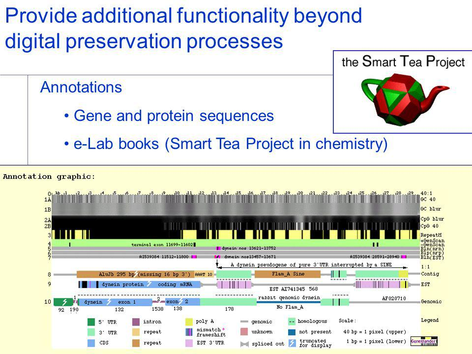 9 Provide additional functionality beyond digital preservation processes Annotations Gene and protein sequences e-Lab books (Smart Tea Project in chemistry)