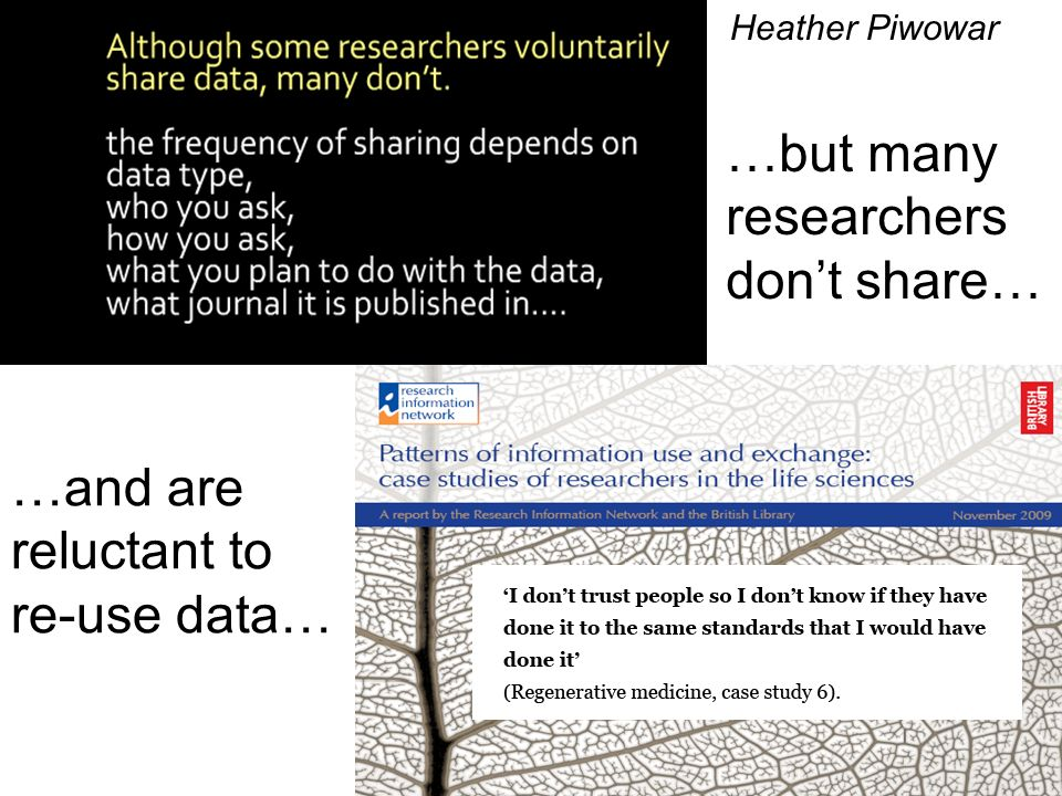 Heather Piwowar …but many researchers dont share… …and are reluctant to re-use data…