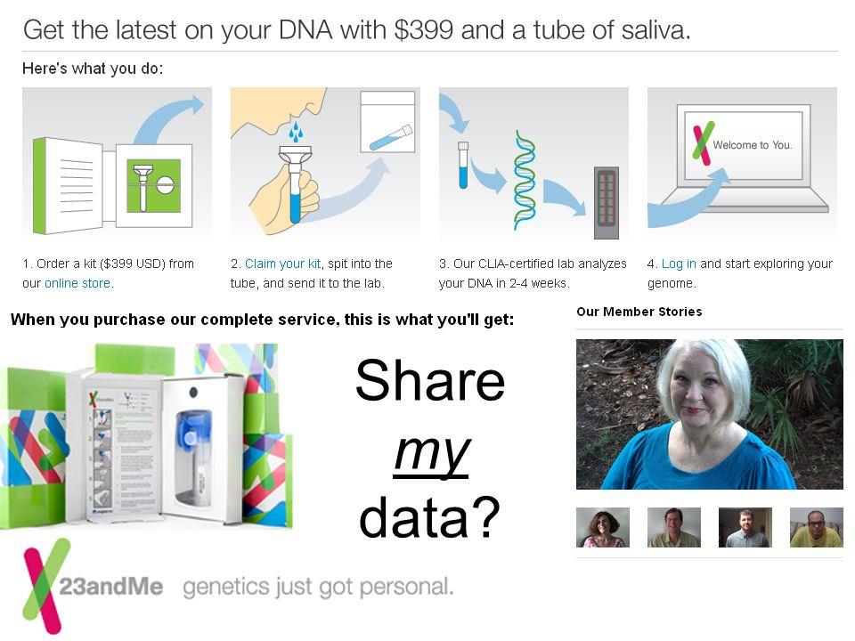 Share my data