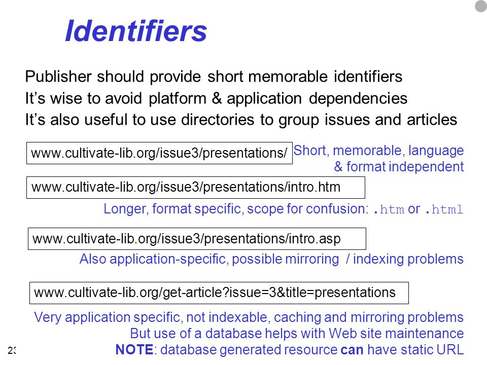 23 Identifiers Publisher should provide short memorable identifiers Its wise to avoid platform & application dependencies Its also useful to use directories to group issues and articles www.cultivate-lib.org/issue3/presentations/ www.cultivate-lib.org/issue3/presentations/intro.htm www.cultivate-lib.org/issue3/presentations/intro.asp www.cultivate-lib.org/get-article?issue=3&title=presentations Short, memorable, language & format independent Longer, format specific, scope for confusion:.htm or.html Also application-specific, possible mirroring / indexing problems Very application specific, not indexable, caching and mirroring problems But use of a database helps with Web site maintenance NOTE: database generated resource can have static URL