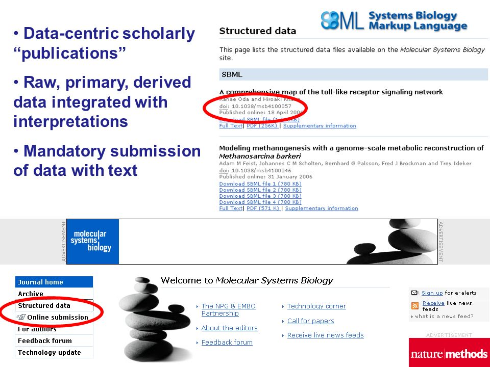 Data-centric scholarly publications Raw, primary, derived data integrated with interpretations Mandatory submission of data with text