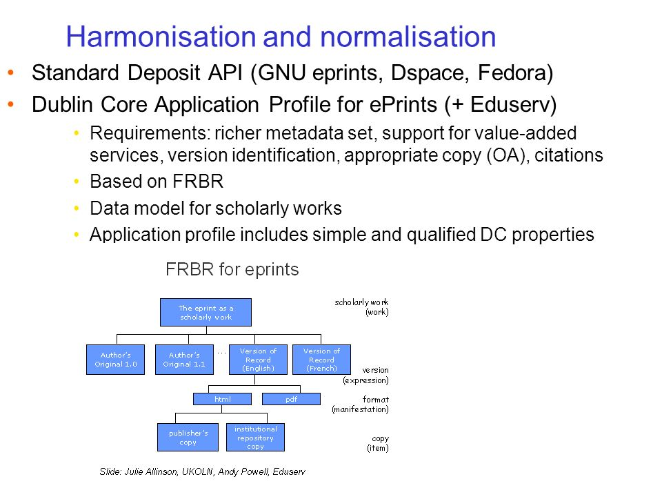Harmonisation and normalisation Standard Deposit API (GNU eprints, Dspace, Fedora) Dublin Core Application Profile for ePrints (+ Eduserv) Requirements: richer metadata set, support for value-added services, version identification, appropriate copy (OA), citations Based on FRBR Data model for scholarly works Application profile includes simple and qualified DC properties