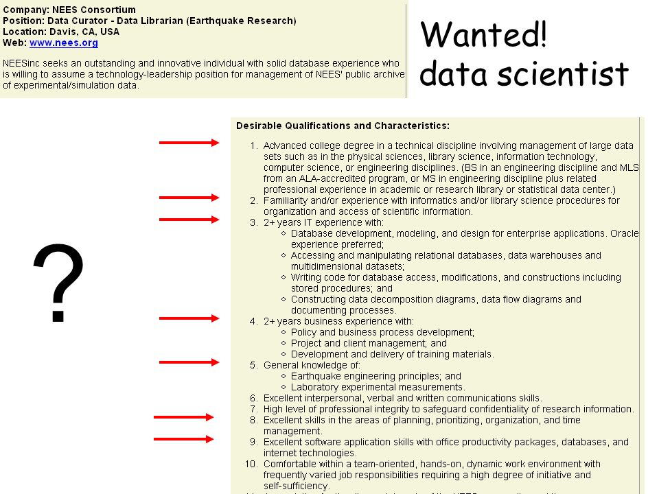 Wanted! data scientist