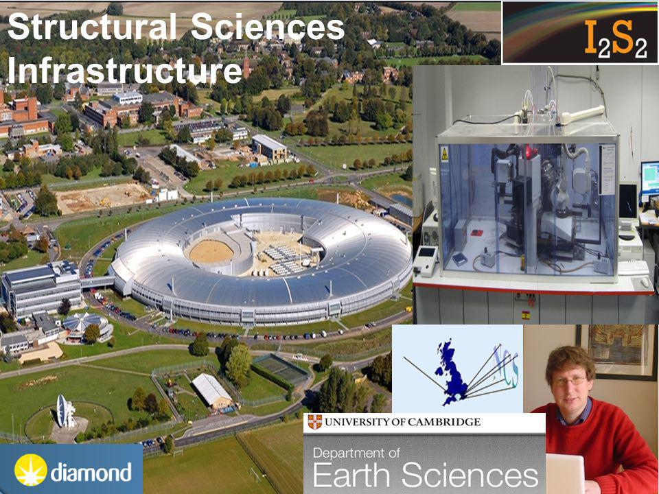 A centre of expertise in digital information management www.ukoln.ac.uk Structural Sciences Infrastructure