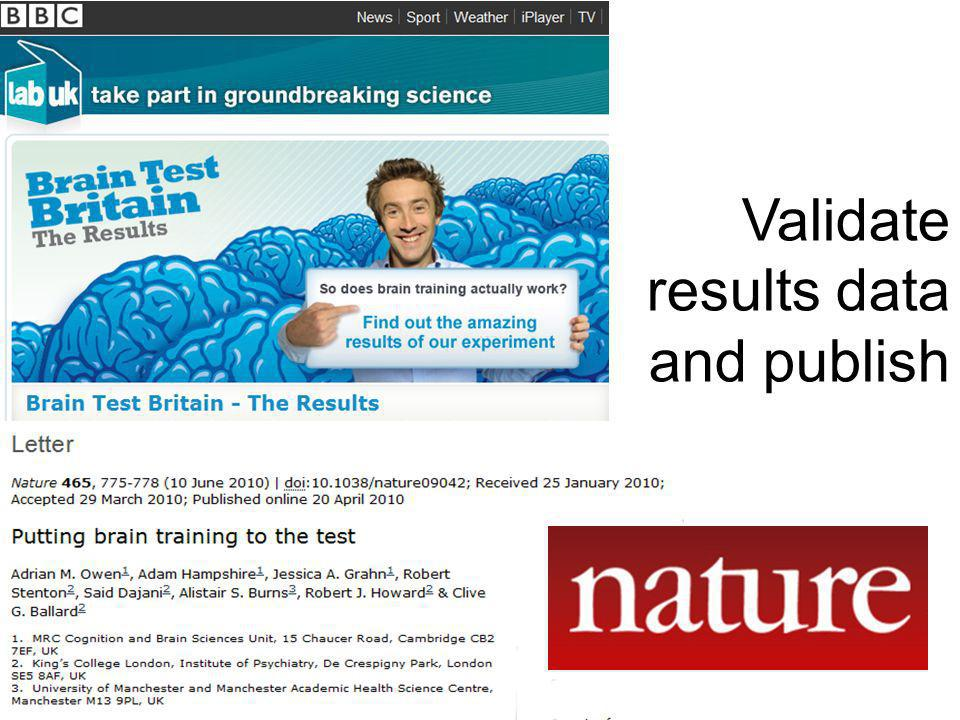 Validate results data and publish