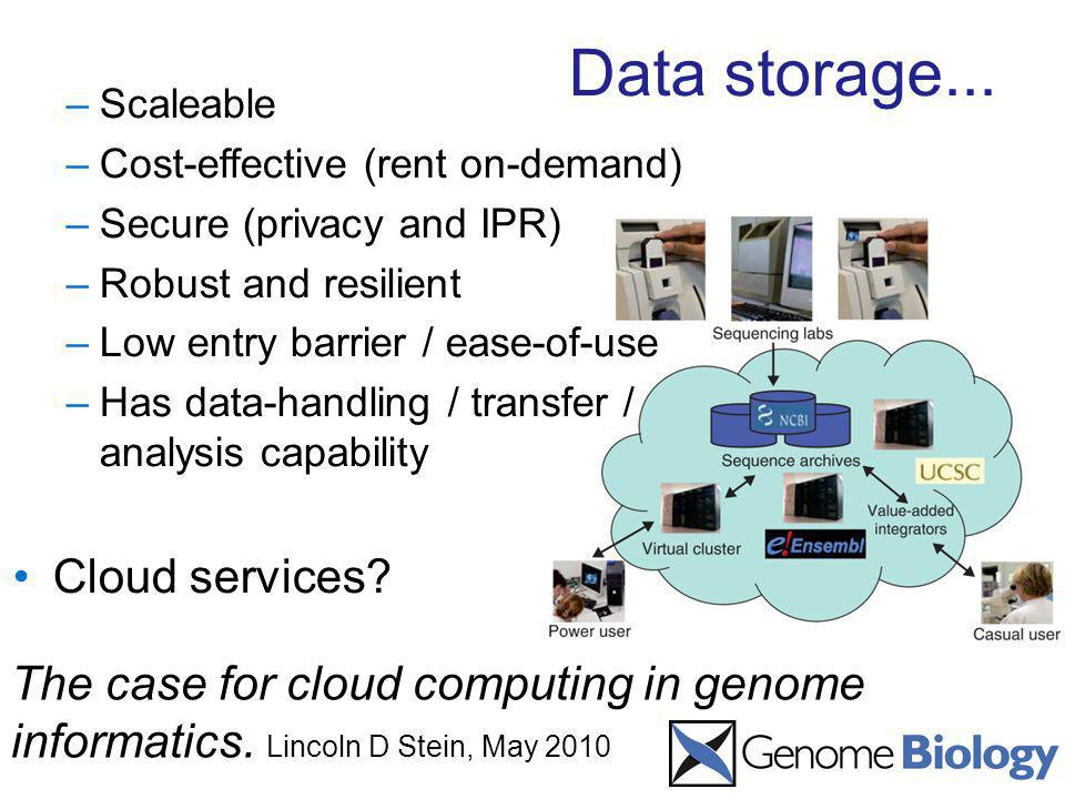 Data storage... The case for cloud computing in genome informatics.
